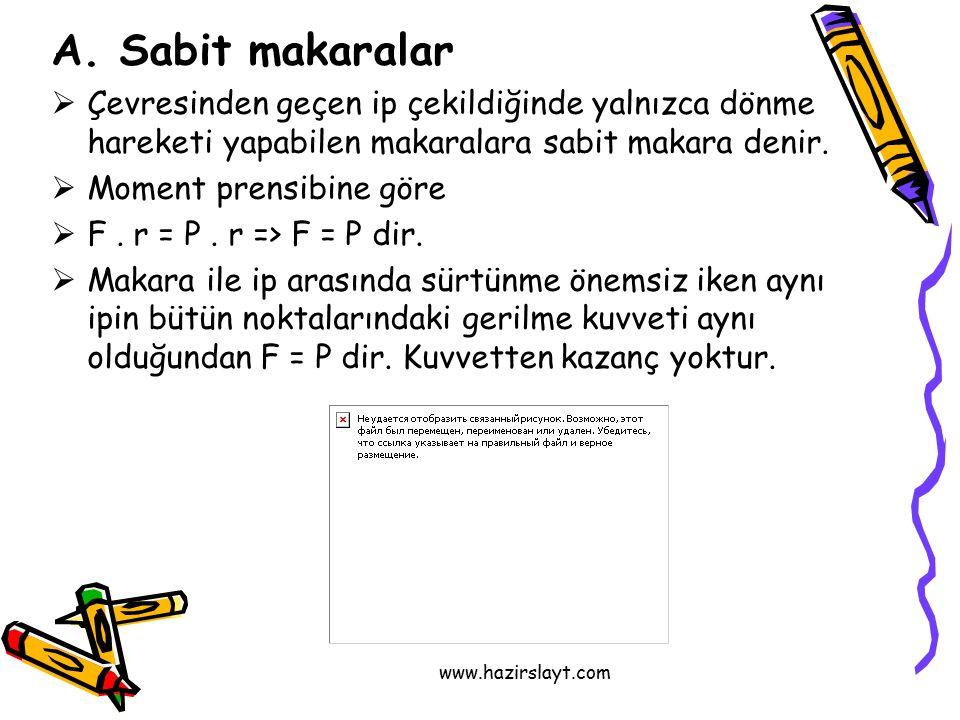 www.hazirslayt.com A.