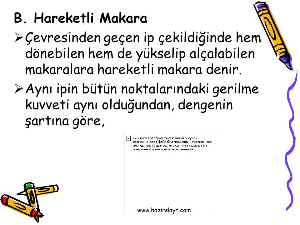 www.hazirslayt.com B.