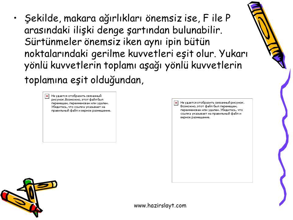 www.hazirslayt.com Şekilde, makara ağırlıkları önemsiz ise, F ile P arasındaki ilişki denge şartından bulunabilir.