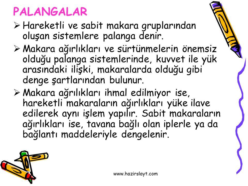 www.hazirslayt.com PALANGALAR  Hareketli ve sabit makara gruplarından oluşan sistemlere palanga denir.