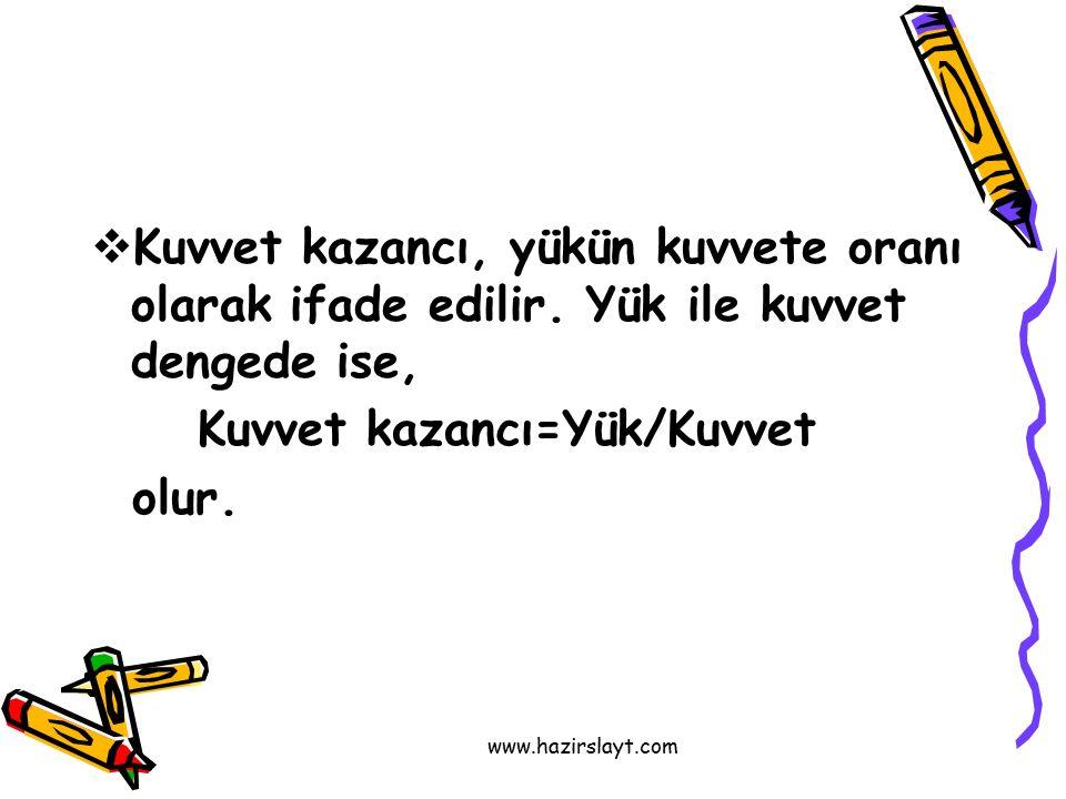 www.hazirslayt.com  Kuvvet kazancı, yükün kuvvete oranı olarak ifade edilir.