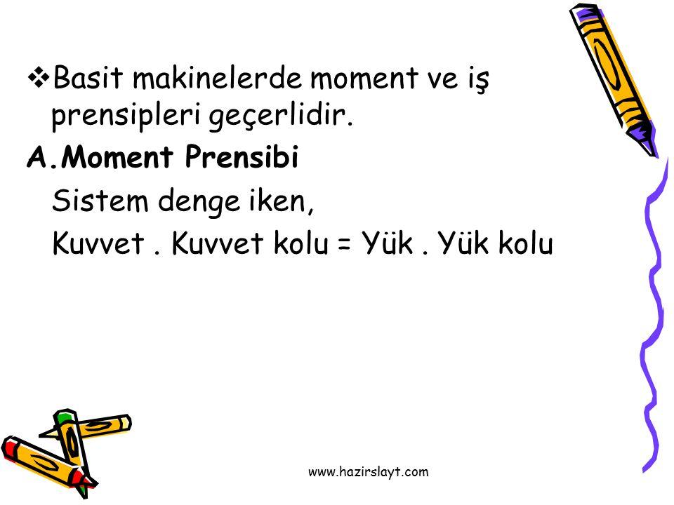 www.hazirslayt.com  Basit makinelerde moment ve iş prensipleri geçerlidir.
