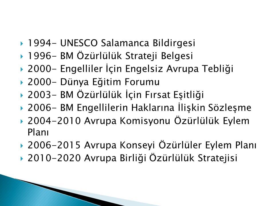  1994- UNESCO Salamanca Bildirgesi  1996- BM Özürlülük Strateji Belgesi  2000- Engelliler İçin Engelsiz Avrupa Tebliği  2000- Dünya Eğitim Forumu  2003- BM Özürlülük İçin Fırsat Eşitliği  2006- BM Engellilerin Haklarına İlişkin Sözleşme  2004-2010 Avrupa Komisyonu Özürlülük Eylem Planı  2006-2015 Avrupa Konseyi Özürlüler Eylem Planı  2010-2020 Avrupa Birliği Özürlülük Stratejisi