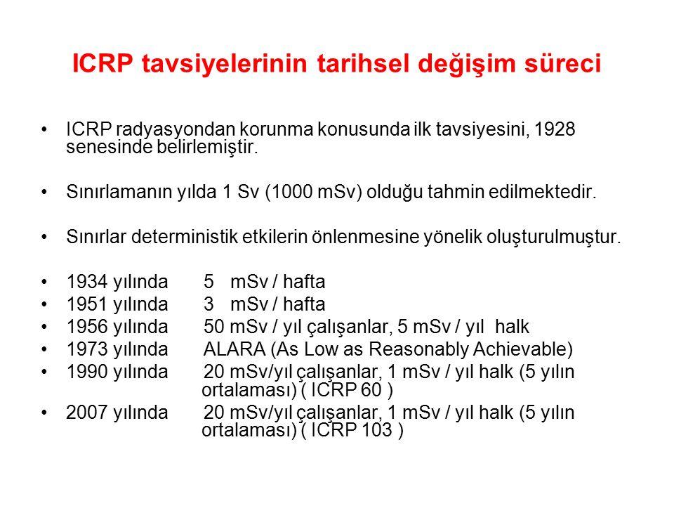 ICRP tavsiyelerinin tarihsel değişim süreci ICRP radyasyondan korunma konusunda ilk tavsiyesini, 1928 senesinde belirlemiştir. Sınırlamanın yılda 1 Sv