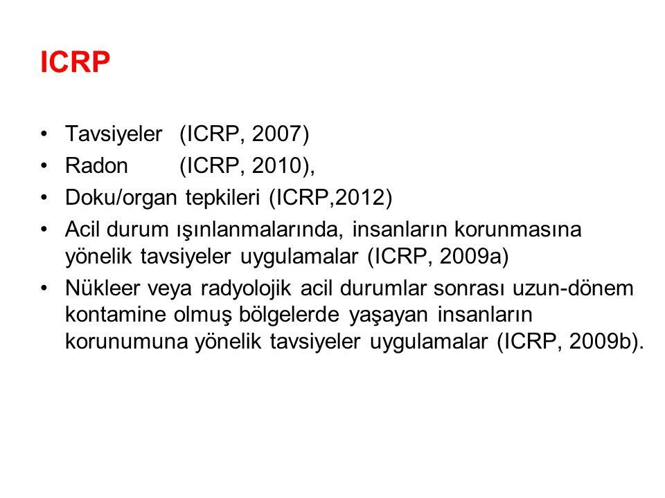 ICRP Tavsiyeler (ICRP, 2007) Radon (ICRP, 2010), Doku/organ tepkileri (ICRP,2012) Acil durum ışınlanmalarında, insanların korunmasına yönelik tavsiyeler uygulamalar (ICRP, 2009a) Nükleer veya radyolojik acil durumlar sonrası uzun-dönem kontamine olmuş bölgelerde yaşayan insanların korunumuna yönelik tavsiyeler uygulamalar (ICRP, 2009b).