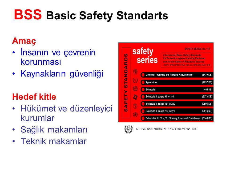 BSS Basic Safety Standarts Amaç İnsanın ve çevrenin korunması Kaynakların güvenliği Hedef kitle Hükümet ve düzenleyici kurumlar Sağlık makamları Tekni