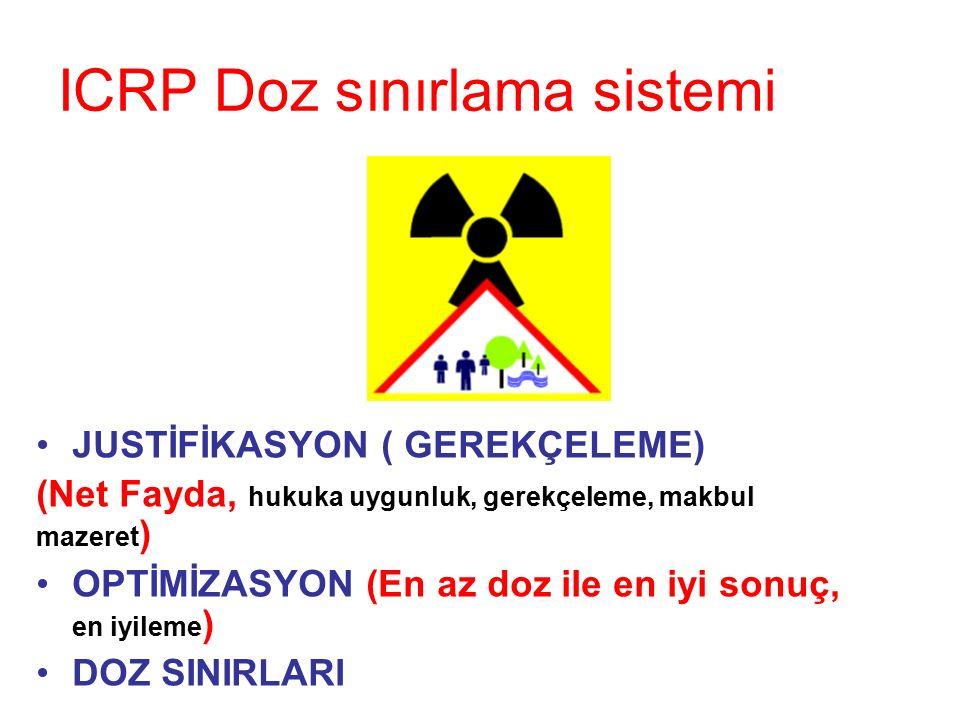 ICRP Doz sınırlama sistemi JUSTİFİKASYON ( GEREKÇELEME) (Net Fayda, hukuka uygunluk, gerekçeleme, makbul mazeret ) OPTİMİZASYON (En az doz ile en iyi sonuç, en iyileme ) DOZ SINIRLARI