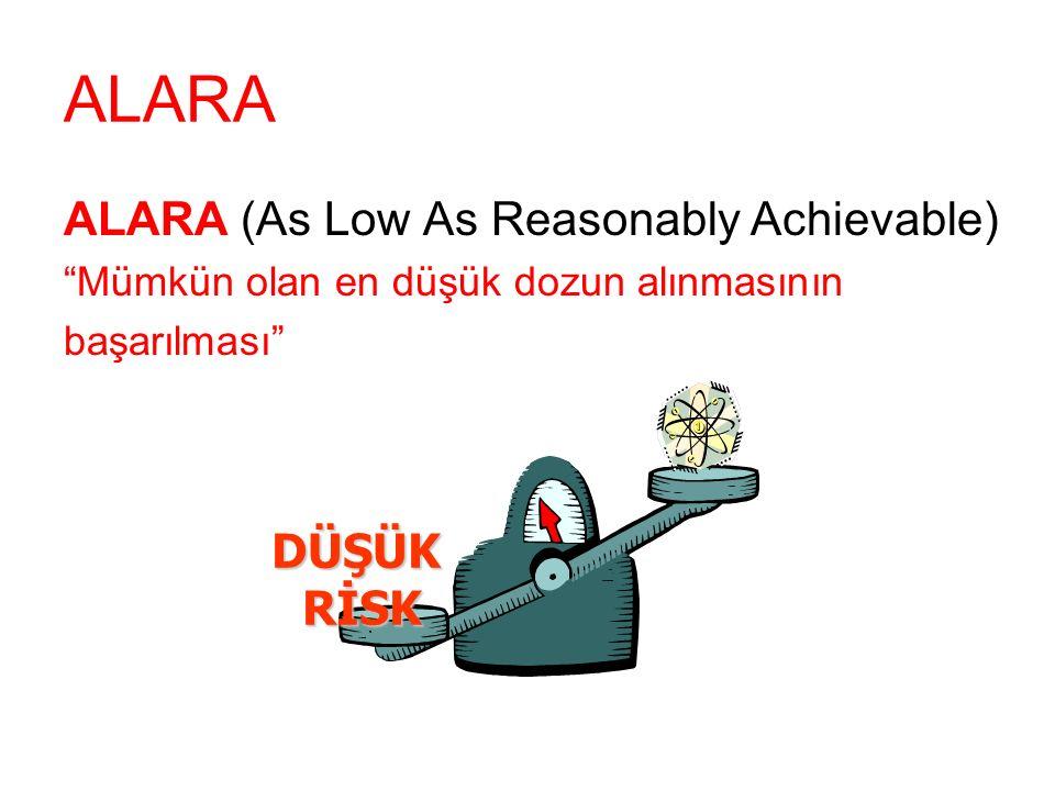 ALARA ALARA (As Low As Reasonably Achievable) Mümkün olan en düşük dozun alınmasının başarılması DÜŞÜK RİSK RİSK