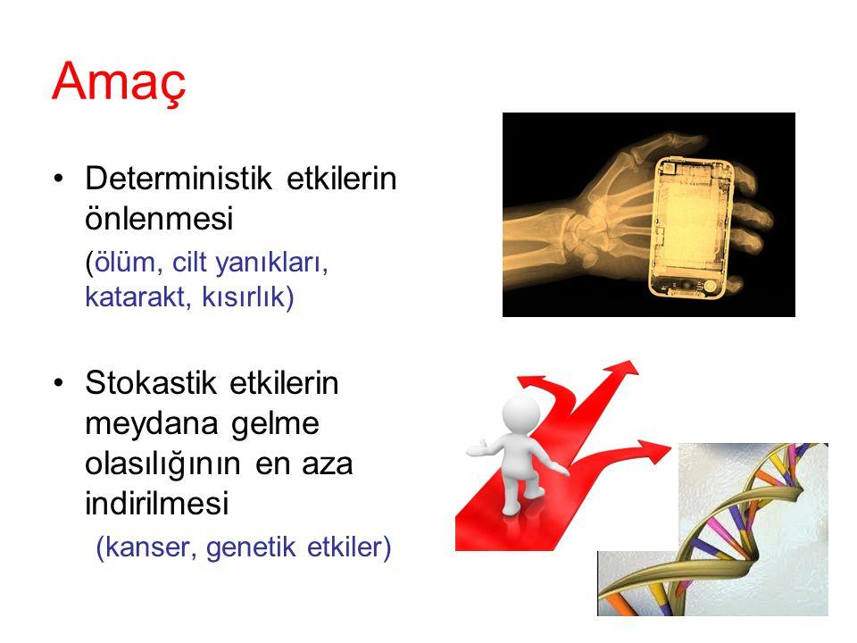 Amaç Deterministik etkilerin önlenmesi (ölüm, cilt yanıkları, katarakt, kısırlık) Stokastik etkilerin meydana gelme olasılığının en aza indirilmesi (k