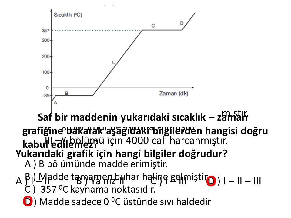 I – Madde 20 0 C hal değiştirmeye başlamıştır. II – X bölümünde ısınma olmuştur. III –Y bölümü için 4000 cal harcanmıştır. Yukarıdaki grafik için hang
