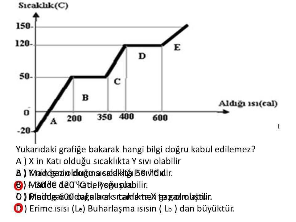 Yukarıda verilen X, Y, T, P maddelerinin erime ve kaynama noktalarına bakarak aşağıdaki bilgilerin hangisinin doğru olduğunu bulabiliriz.? A ) X in Ka