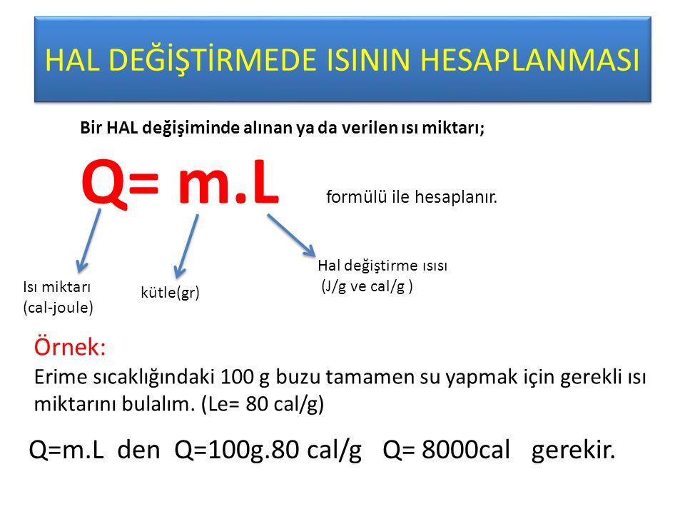 HAL DEĞİŞTİRMEDE ISININ HESAPLANMASI Bir HAL değişiminde alınan ya da verilen ısı miktarı; Q= m.L formülü ile hesaplanır. Isı miktarı (cal-joule) kütl