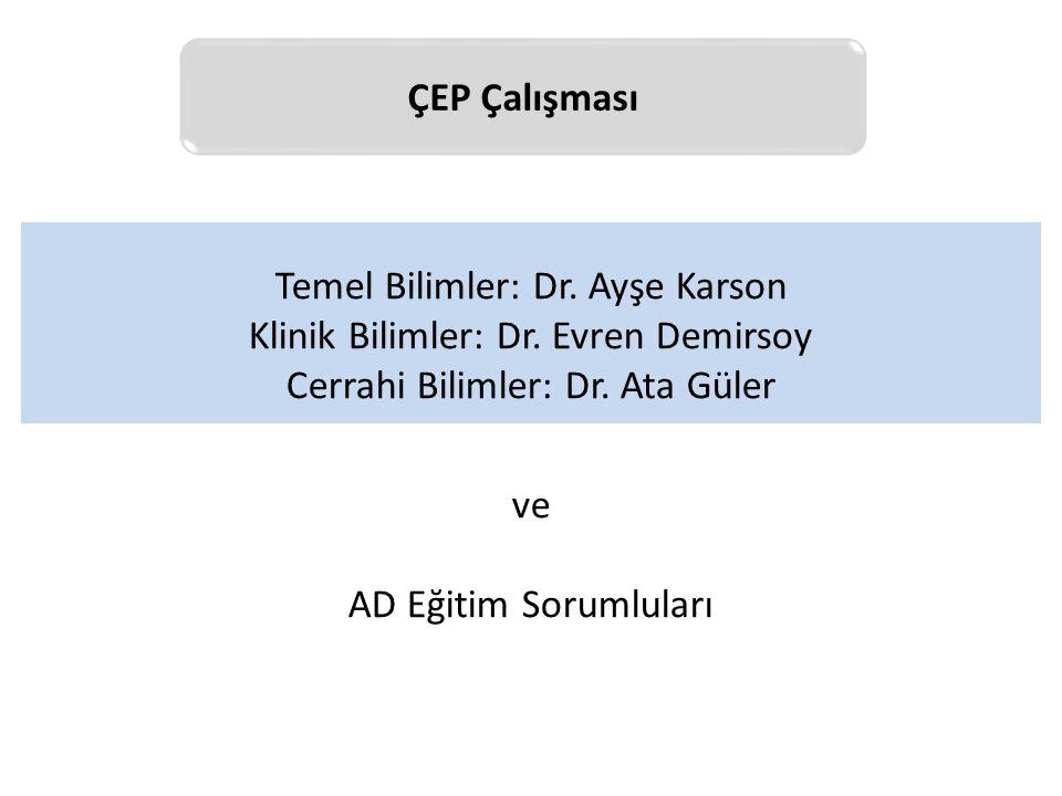 Temel Bilimler: Dr. Ayşe Karson Klinik Bilimler: Dr.
