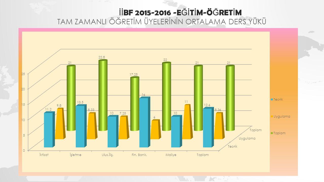 İİ BF 2015-2016 -E Ğİ T İ M-Ö Ğ RET İ M TAM ZAMANLI ÖĞRETİM ÜYELERİNİN ORTALAMA DERS YÜKÜ