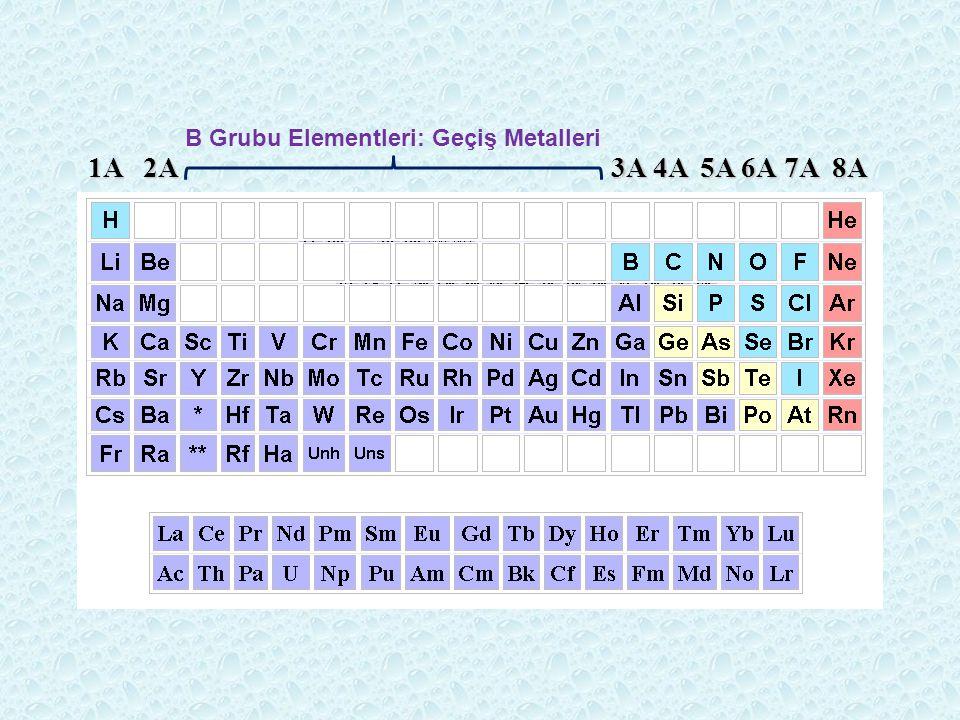 1A2A8A6A7A5A4A3A B Grubu Elementleri: Geçiş Metalleri