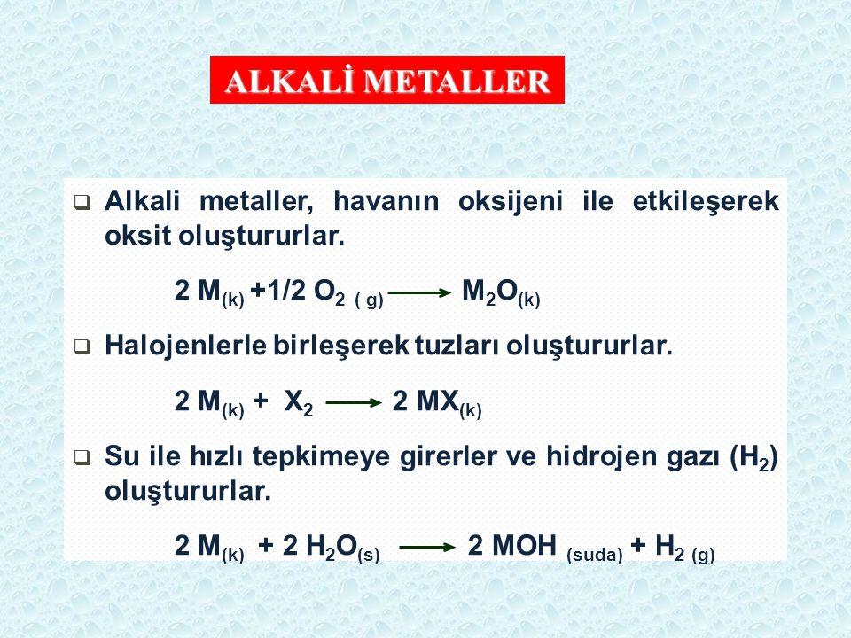  Alkali metaller, havanın oksijeni ile etkileşerek oksit oluştururlar. 2 M (k) +1/2 O 2 ( g) M 2 O (k)  Halojenlerle birleşerek tuzları oluştururlar