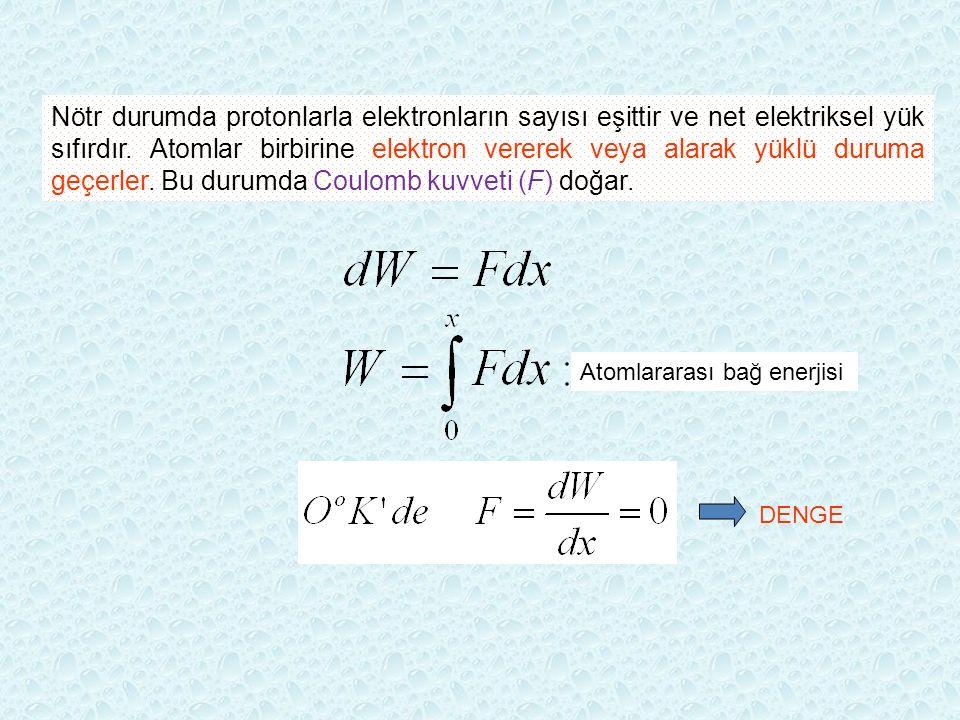 Nötr durumda protonlarla elektronların sayısı eşittir ve net elektriksel yük sıfırdır. Atomlar birbirine elektron vererek veya alarak yüklü duruma geç
