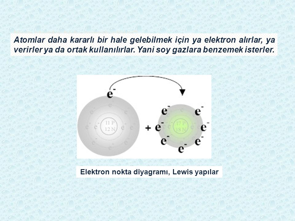 Niçin atomlar bağ yapmak isteler? Atomlar daha kararlı bir hale gelebilmek için ya elektron alırlar, ya verirler ya da ortak kullanılırlar. Yani soy g