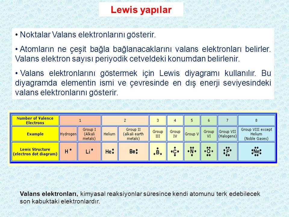 Lewis yapılar Valans elektronları, kimyasal reaksiyonlar süresince kendi atomunu terk edebilecek son kabuktaki elektronlardır. Noktalar Valans elektro
