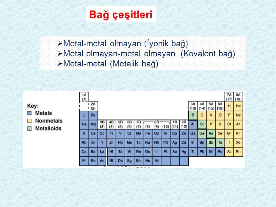 Bağ çeşitleri  Metal-metal olmayan (İyonik bağ)  Metal olmayan-metal olmayan (Kovalent bağ)  Metal-metal (Metalik bağ)
