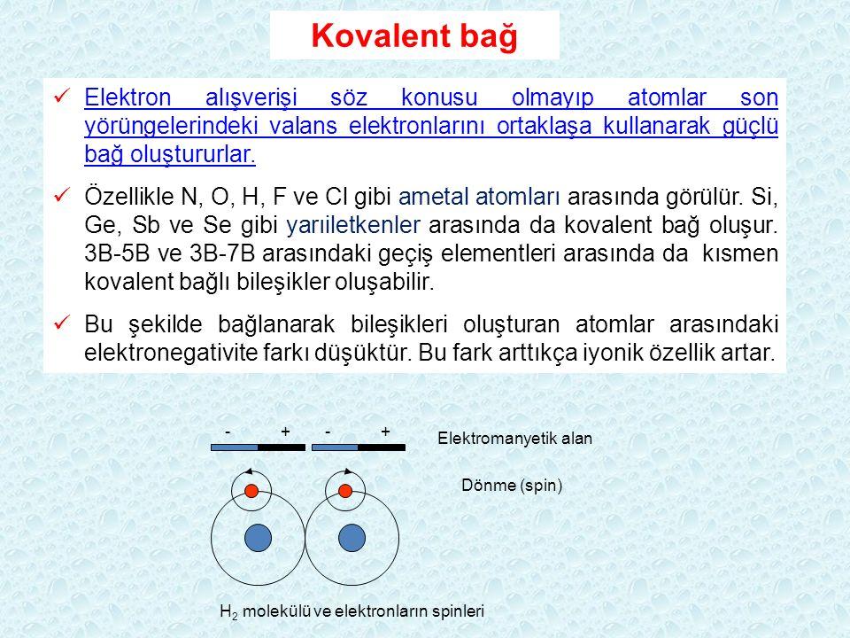 Kovalent bağ Elektron alışverişi söz konusu olmayıp atomlar son yörüngelerindeki valans elektronlarını ortaklaşa kullanarak güçlü bağ oluştururlar. El