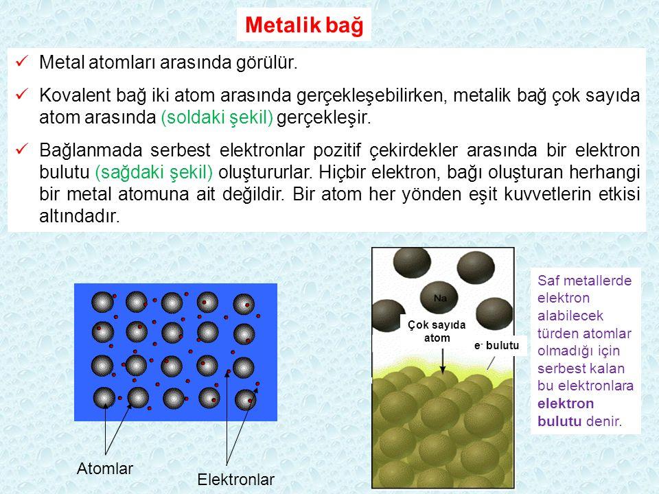 Metalik bağ Metal atomları arasında görülür. Kovalent bağ iki atom arasında gerçekleşebilirken, metalik bağ çok sayıda atom arasında (soldaki şekil) g