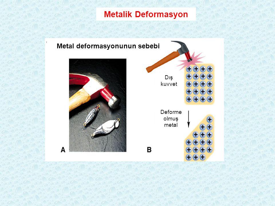 Dış kuvvet Deforme olmuş metal Metal deformasyonunun sebebi Metalik Deformasyon