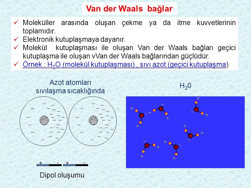 Van der Waals bağlar Moleküller arasında oluşan çekme ya da itme kuvvetlerinin toplamıdır. Elektronik kutuplaşmaya dayanır. Molekül kutuplaşması ile o