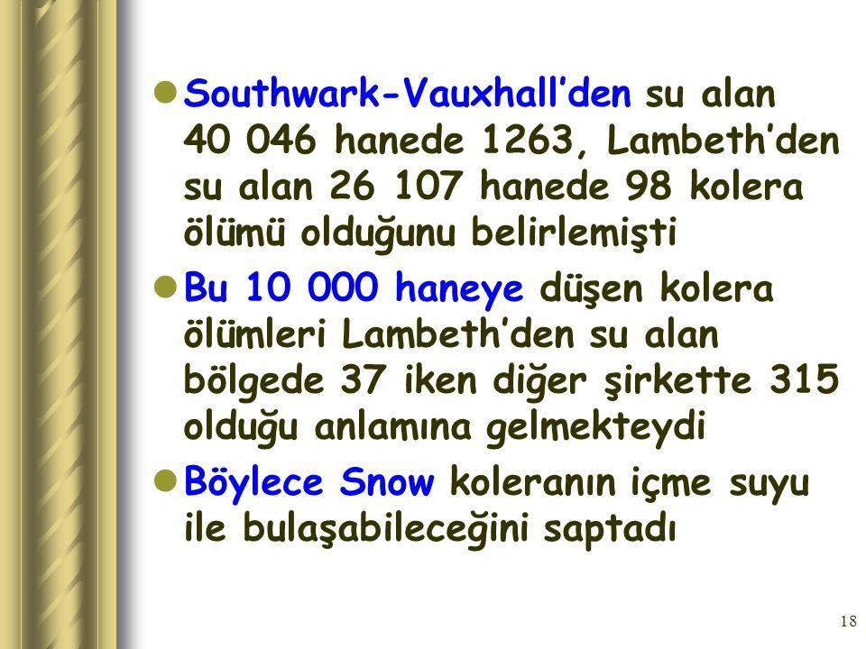 18 Southwark-Vauxhall'den su alan 40 046 hanede 1263, Lambeth'den su alan 26 107 hanede 98 kolera ölümü olduğunu belirlemişti Bu 10 000 haneye düşen k