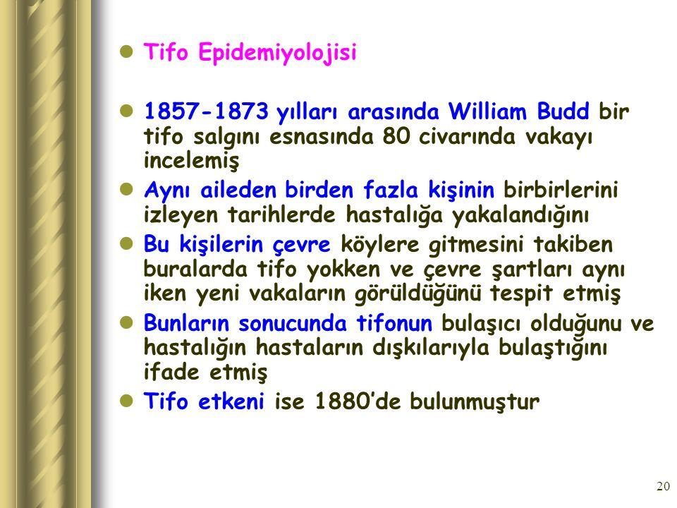 20 Tifo Epidemiyolojisi 1857-1873 yılları arasında William Budd bir tifo salgını esnasında 80 civarında vakayı incelemiş Aynı aileden birden fazla kiş