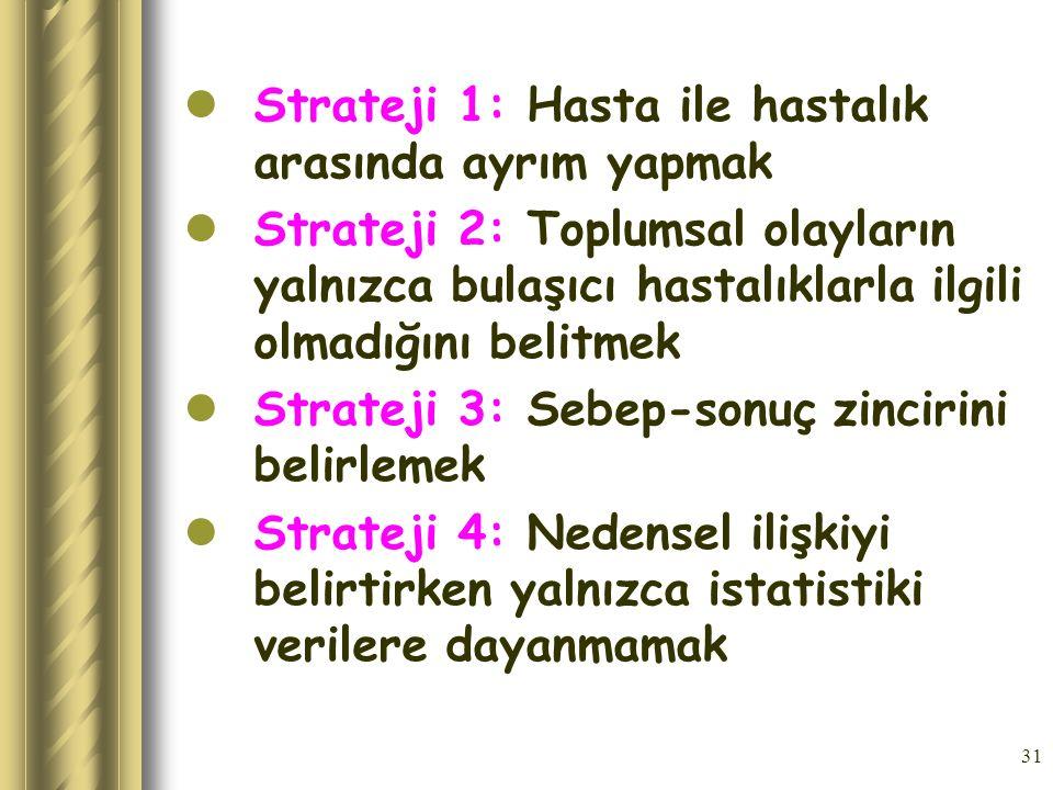 31 Strateji 1: Hasta ile hastalık arasında ayrım yapmak Strateji 2: Toplumsal olayların yalnızca bulaşıcı hastalıklarla ilgili olmadığını belitmek Str