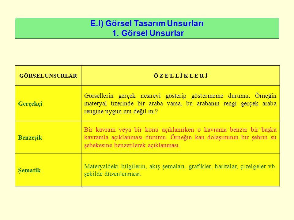 E.I) Görsel Tasarım Unsurları 1.