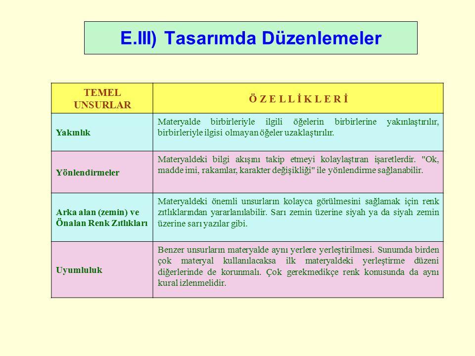 E.III) Tasarımda Düzenlemeler TEMEL UNSURLAR Ö Z E L L İ K L E R İ Yakınlık Materyalde birbirleriyle ilgili öğelerin birbirlerine yakınlaştırılır, birbirleriyle ilgisi olmayan öğeler uzaklaştırılır.