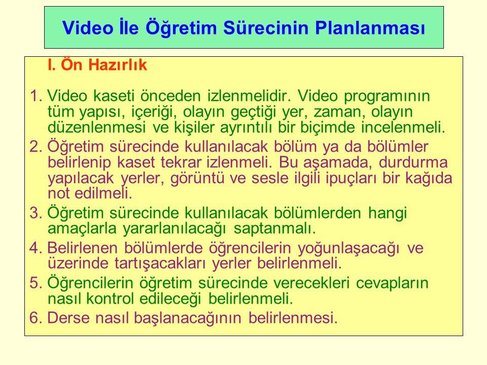 Video İle Öğretim Sürecinin Planlanması I. Ön Hazırlık 1.