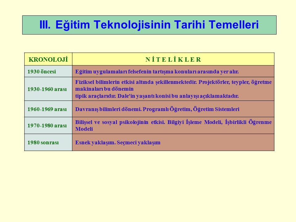 III. Eğitim Teknolojisinin Tarihi Temelleri KRONOLOJİN İ T E L İ K L E R 1930 öncesiEğitim uygulamaları felsefenin tartışma konuları arasında yer alır