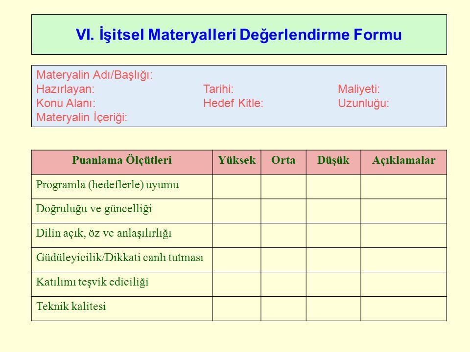 VI. İşitsel Materyalleri Değerlendirme Formu Materyalin Adı/Başlığı: Hazırlayan: Tarihi: Maliyeti: Konu Alanı: Hedef Kitle: Uzunluğu: Materyalin İçeri