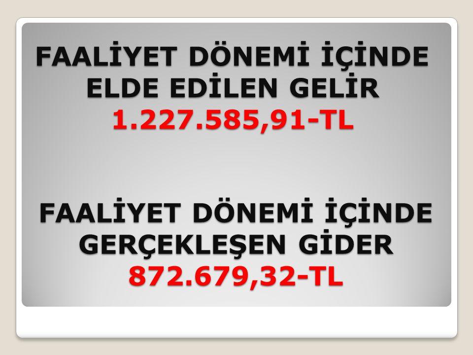 FAALİYET DÖNEMİ İÇİNDE ELDE EDİLEN GELİR 1.227.585,91-TL FAALİYET DÖNEMİ İÇİNDE GERÇEKLEŞEN GİDER 872.679,32-TL