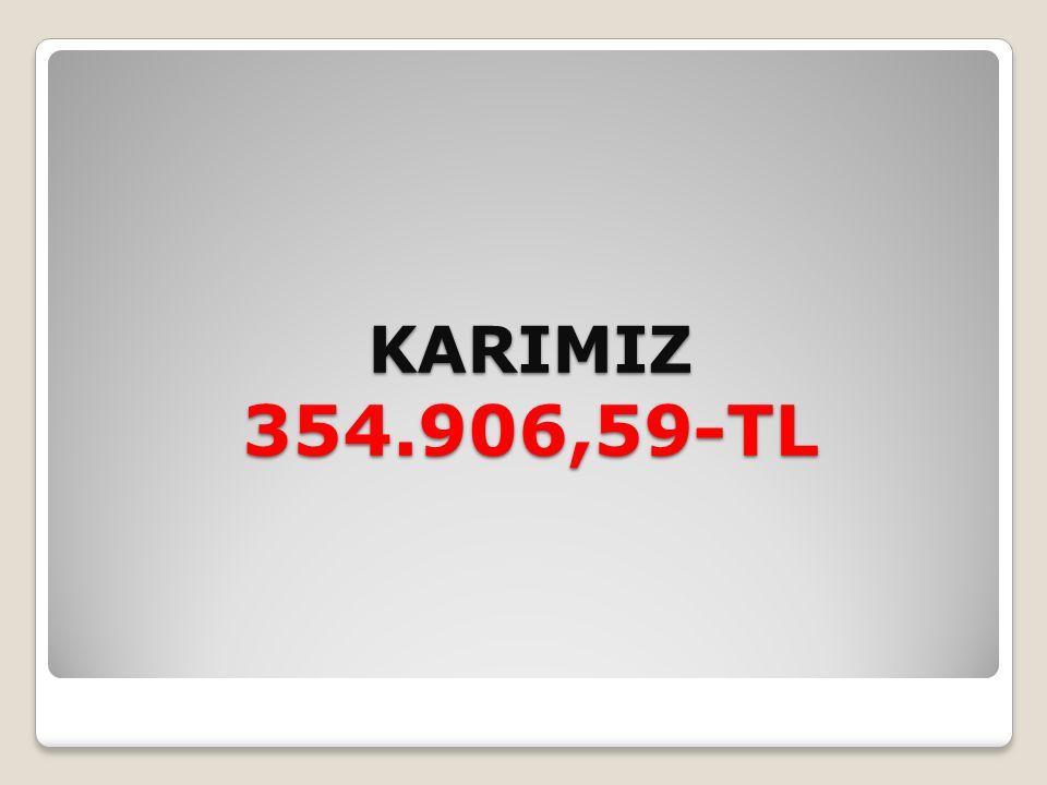 KARIMIZ 354.906,59-TL
