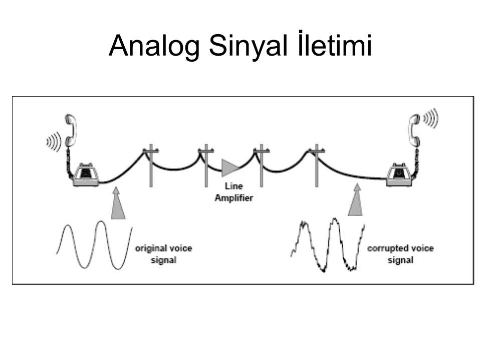 Analog Sinyal İletimi