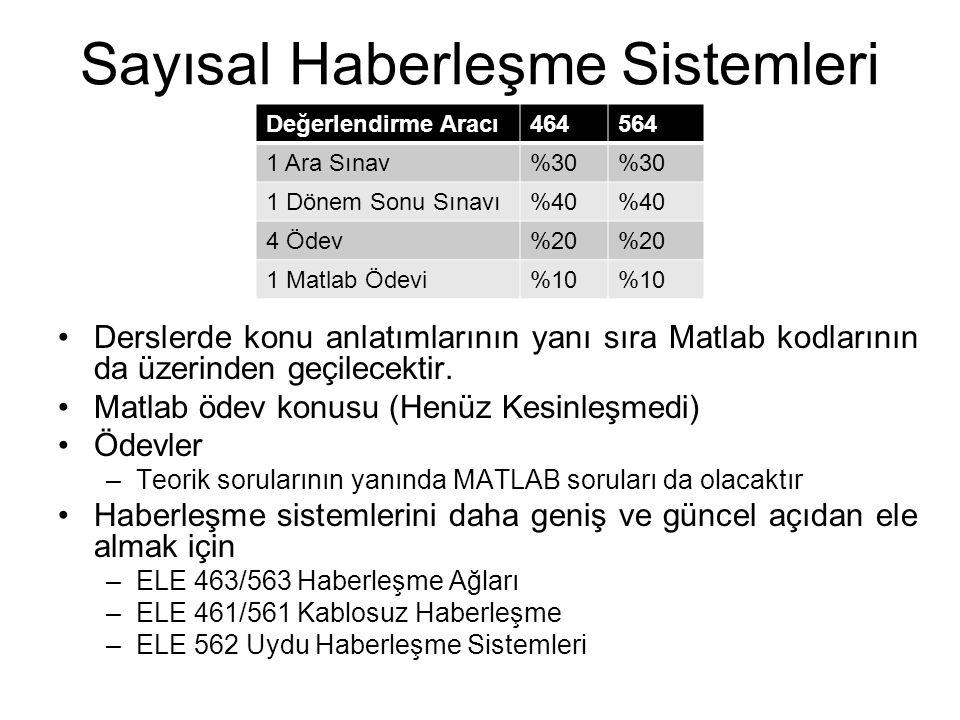 Sayısal Haberleşme Sistemleri Derslerde konu anlatımlarının yanı sıra Matlab kodlarının da üzerinden geçilecektir. Matlab ödev konusu (Henüz Kesinleşm