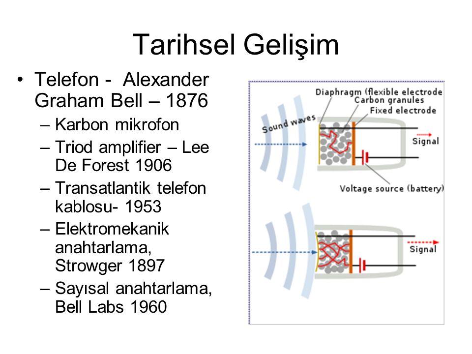Tarihsel Gelişim Telefon - Alexander Graham Bell – 1876 –Karbon mikrofon –Triod amplifier – Lee De Forest 1906 –Transatlantik telefon kablosu- 1953 –E