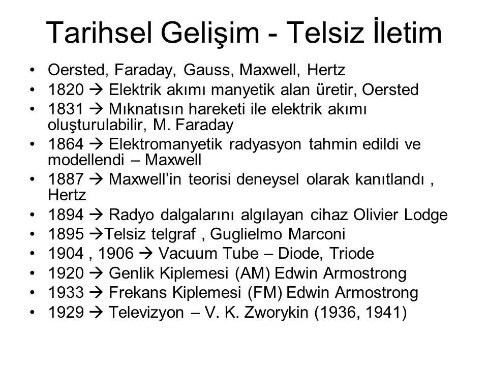 Tarihsel Gelişim - Telsiz İletim Oersted, Faraday, Gauss, Maxwell, Hertz 1820  Elektrik akımı manyetik alan üretir, Oersted 1831  Mıknatısın hareket