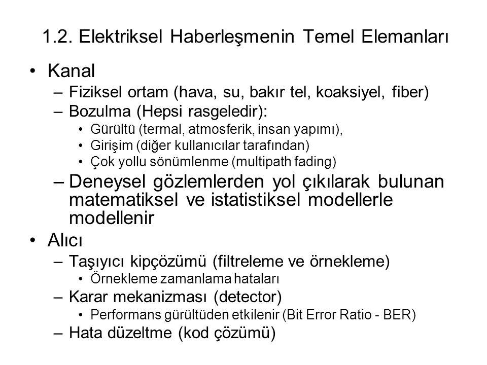 1.2. Elektriksel Haberleşmenin Temel Elemanları Kanal –Fiziksel ortam (hava, su, bakır tel, koaksiyel, fiber) –Bozulma (Hepsi rasgeledir): Gürültü (te