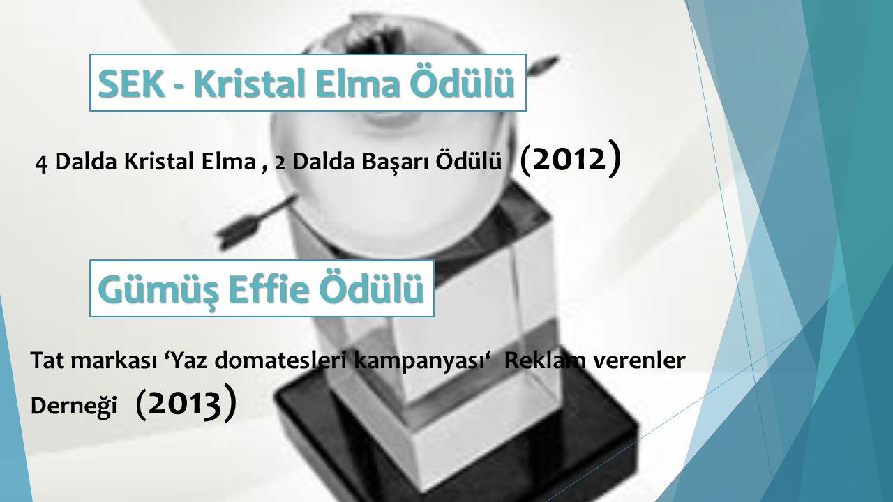 4 Dalda Kristal Elma, 2 Dalda Başarı Ödülü ( 2012) Tat markası 'Yaz domatesleri kampanyası' Reklam verenler Derneği ( 2013) SEK - Kristal Elma Ödülü Gümüş Effie Ödülü