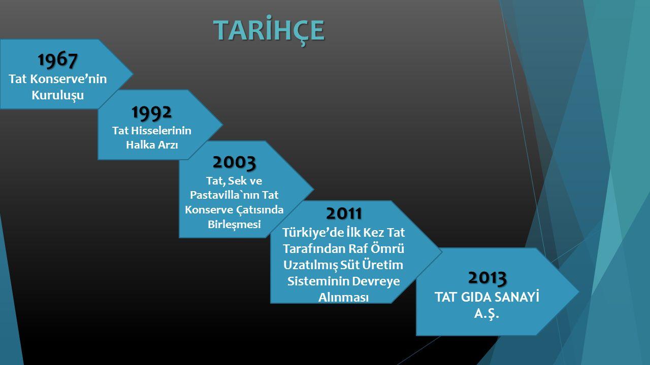 TARİHÇE; 1967 yılında Mustafa Kemalpaşa, Bursa'da kurulmuş olup halen Mustafa Kemalpaşa'da faaliyetini sürdürmektedir.