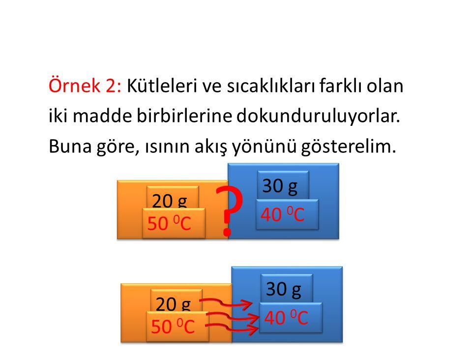 20 o C 80 o C Bu 2 sıvı karıştırılınca Karışımın son sıcaklığı: 80 o C> Td >50 o C Kap tamamen dolunca Karışımın son sıcaklığı: 50 o C> Td >20 o C Temas eden Küp ve Küre aynı maddeden yapılmış ve kütleleri eşittir 80 o C20 o C Isı akışı durunca Sıcaklık.