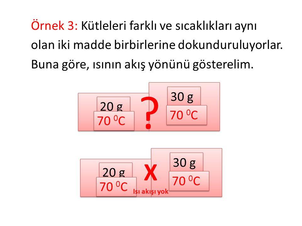 Soru: Aşağıdaki maddeler de ısı akışı yönü nasıl olur.