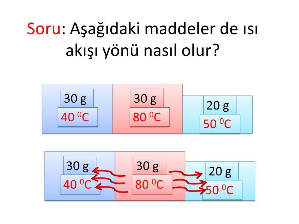 40 g 40 0 C 40 g 70 0 C Isı aktarımı Kütleye bağlı değildir.