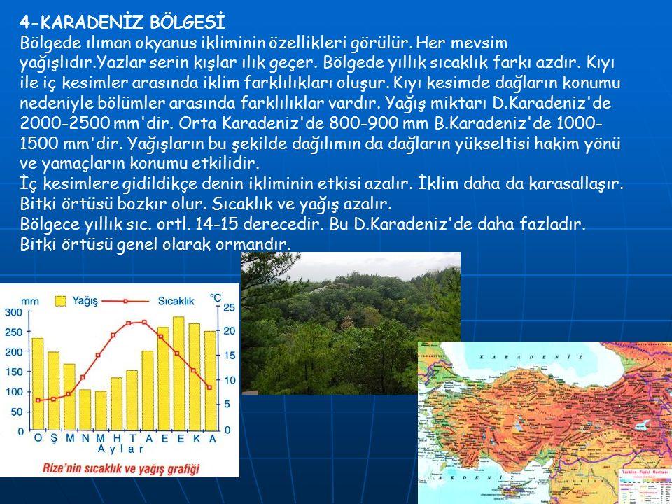 5-İÇ ANADOLU BÖLGESİ: Bölgede karasal iklim özellikleri görülür.Akdeniz iklimi ile şiddetli karasal iklim arasında geçiş özelliği gösterir.