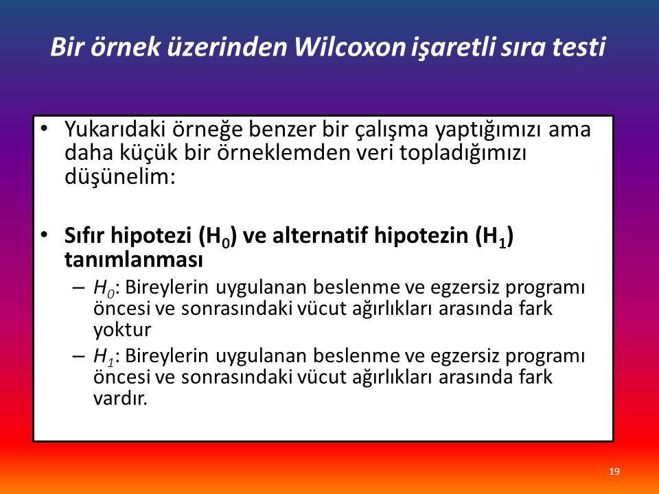 Bir örnek üzerinden Wilcoxon işaretli sıra testi Yukarıdaki örneğe benzer bir çalışma yaptığımızı ama daha küçük bir örneklemden veri topladığımızı düşünelim: Sıfır hipotezi (H 0 ) ve alternatif hipotezin (H 1 ) tanımlanması – H 0 : Bireylerin uygulanan beslenme ve egzersiz programı öncesi ve sonrasındaki vücut ağırlıkları arasında fark yoktur – H 1 : Bireylerin uygulanan beslenme ve egzersiz programı öncesi ve sonrasındaki vücut ağırlıkları arasında fark vardır.